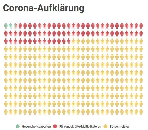 Personen-infografik-20200727